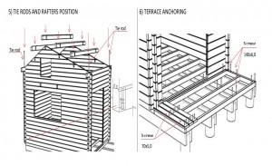 Tie rods, rafters / Terrace